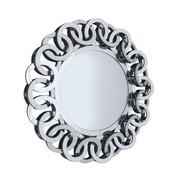 Купить зеркала дизайнерские Только у нас большие интерьерные зеркала д